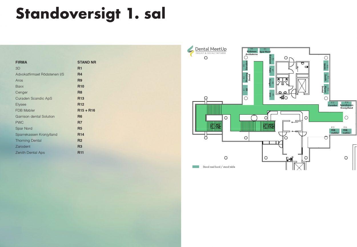 Standoversigt_1 sal